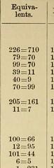 Anglų lietuvių žodynas. Žodis arithmetic instruction reiškia aritmetinė instrukcija lietuviškai.