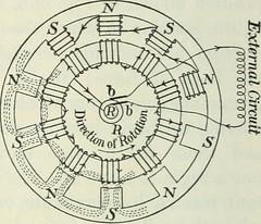 Anglų lietuvių žodynas. Žodis rotor coil reiškia rotoriaus apvijos lietuviškai.