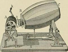 Anglų lietuvių žodynas. Žodis phonatory reiškia fonation lietuviškai.