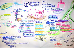 4th European Boehringer Ingelheim Expert Forum on Sustainable Pork Production (sketching ideas!) Tags: harvesting participation worldcafe worldcaf graphicfacilitation partizipation graphicrecording graphicrecorder wceurope worldcafeurope worldcafeeurope graphiccapture patmunro simultanzeichnen simultanzeichnung graphicfacilitator simultanzeichner visualpractitioner grosgruppenkonferenz grosgruppen grosgruppenveranstaltung grosgruppenmoderation largegroupevent largegroupfacilitation worldcafmethod worldcafmethode