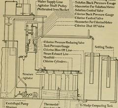 Anglų lietuvių žodynas. Žodis manifold paper reiškia kolektorius popieriaus lietuviškai.