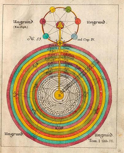Le cercle (symbolisme) - Page 2 13898959046_d48490b92d