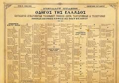 Ο πρώτος τηλεφωνικός κατάλογος του ΟΤΕ είχε μόλις 975 συνδρομητές