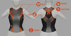 Mircod-1 (7) (Mircod) Tags: mircod smart wear science electronics ecg cardio heartbeat sport ble