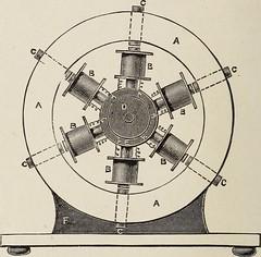 Anglų lietuvių žodynas. Žodis antenna coil reiškia antenos ritė lietuviškai.