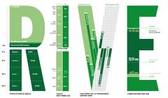 02population-familles-âge-croissance