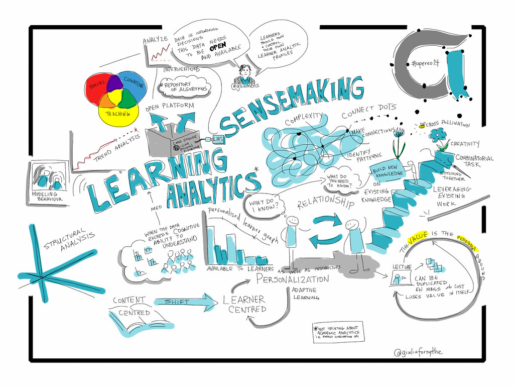 Sensemaking with Learning Analytics @gsi by giulia.forsythe, on Flickr