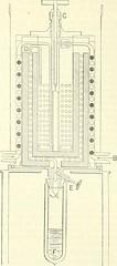 """Image from page 724 of """"Nouveau Larousse illustré : dictionnaire universel encyclopédique"""" (1898)"""