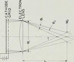 Anglų lietuvių žodynas. Žodis electron-optical aberration reiškia elektronų-optinė aberacija lietuviškai.