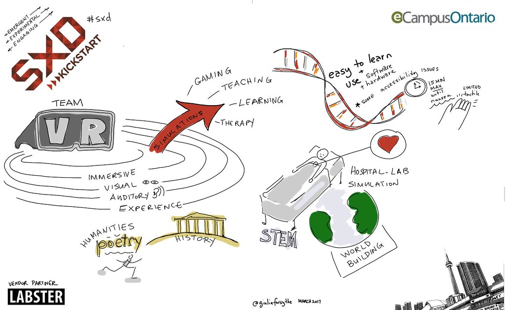 Virtual Classroom Design And Implementation ~ The world s most recently posted photos of protoype