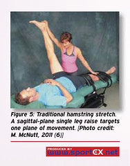 41DY28_2 (sportEX journals) Tags: stretching rehabilitation fascia massagetherapy sportex sportsinjury sportsmassage sportexdynamics