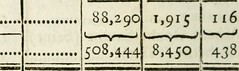 "Image from page 121 of ""Statistical view of France"" (1803)"