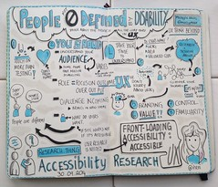 """Sketchnotes from Research Thing Accessibility Research """"Front-loading Accessibility: Accessible User Experience"""" talk by Henny Swan (Drawn by Makayla Lewis) (maccymacx) Tags: thing sketching september research user experience ux accessibility 2014 sketchnotes a11y researchthing"""