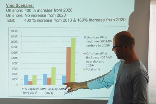 Klimabevaegelsens-landsmoede-5-oktober-2014 (17)
