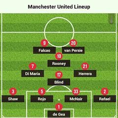 11 ตัวจริง แมนยู วันนี้ #MUNWHU #MUFC #ManUtd #muthai