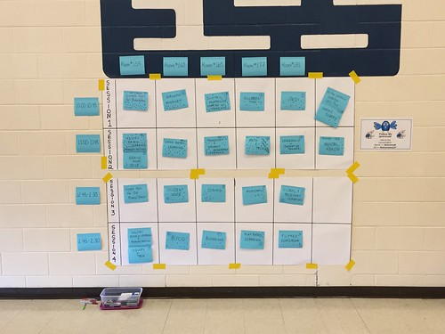 Session Board at #edCampBarrie 2014