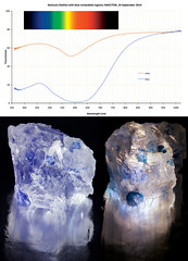 Halite with blue zones (The^Bob) Tags: blue germany spectrum image salt radiation mineral mie jaz transmission whitelight scattering gammaray colloid nacl halite plasmon nanoparticle potassium40 colourcentre