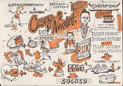 sketchnotes caseyneistat sxsw2014