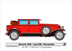1929-Type RM (Raymond Martin-faber) Tags: renault 1929 rm reinastella martinfaber renaultheque